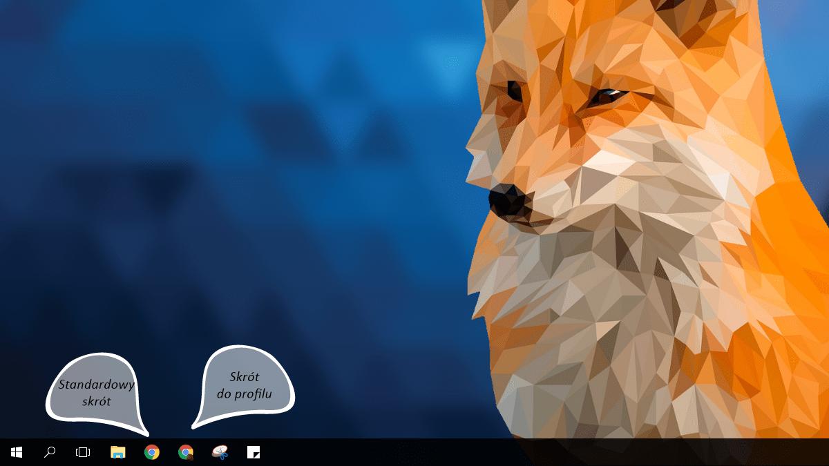 Skróty Chrome w menu start